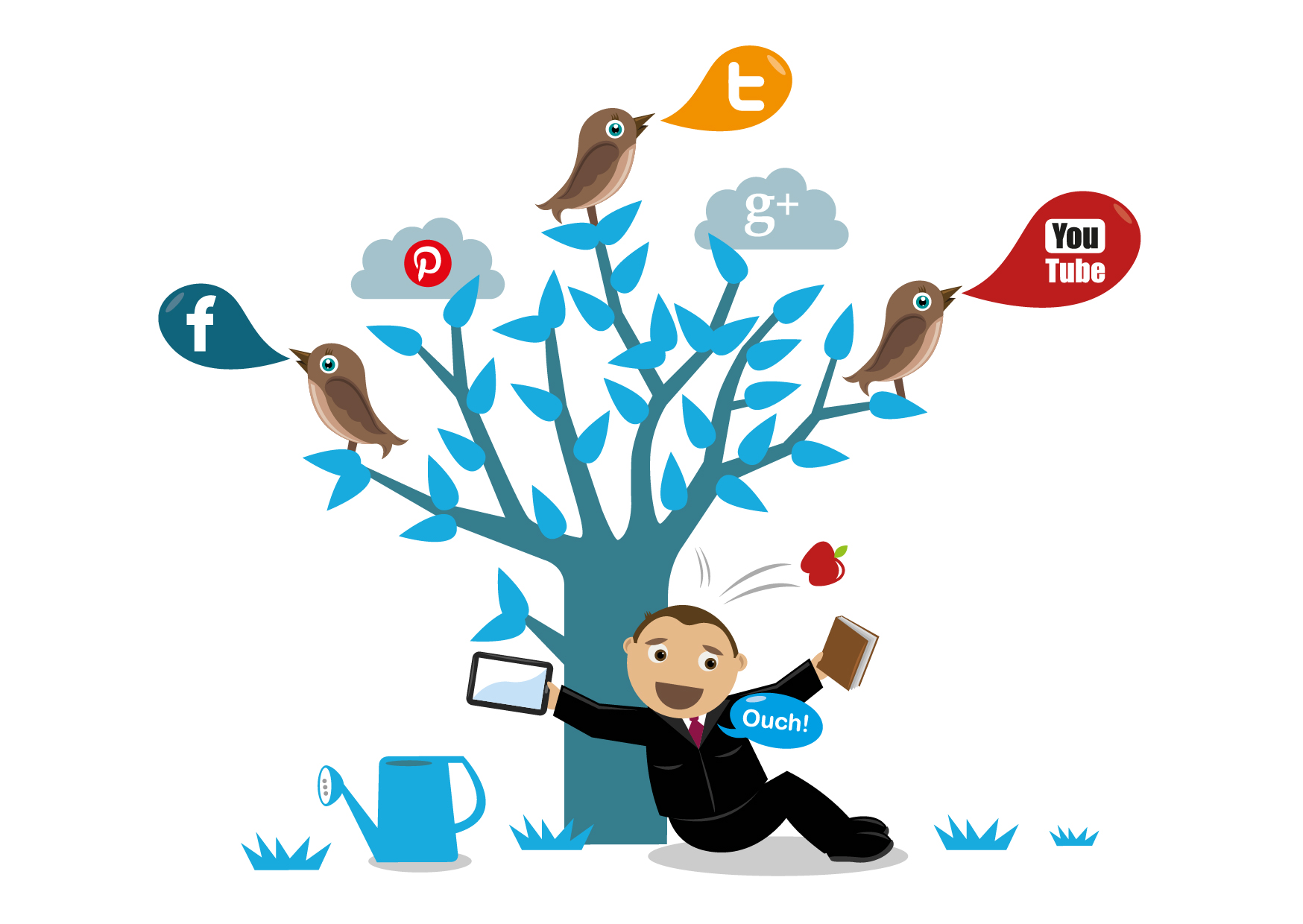 Relevant Social Media Monitoring: A Brief Illustration
