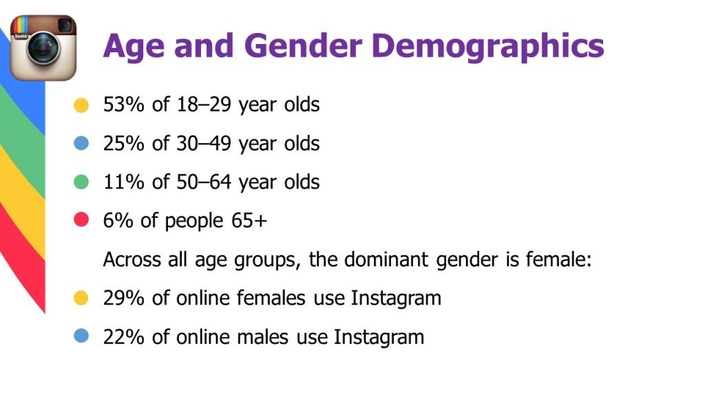 Age-and-Demographic-Stats-1024x576