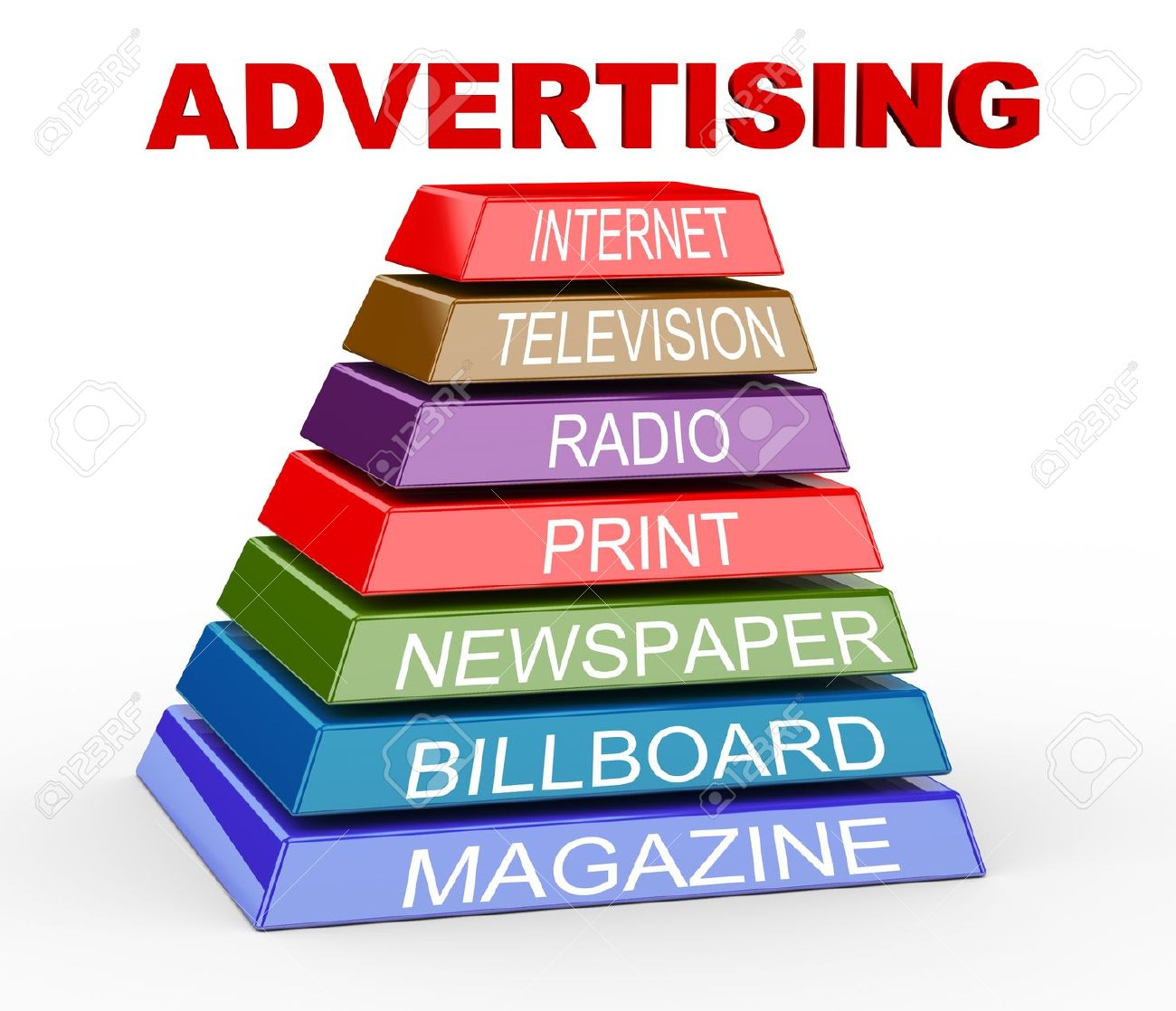 advertising and promotion in business It is a common mistake to believe that promotion by business is all about  advertising it isn't there are a variety of approaches that a business can take to  get.