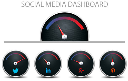 How Can Your Business Benefit from a Social Media Dashboard in 2021?