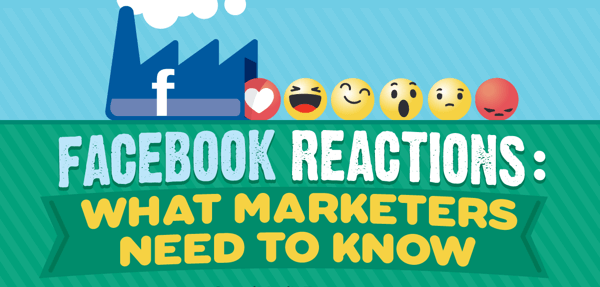 What Importance Does Facebook Reactions Hold For Marketers?