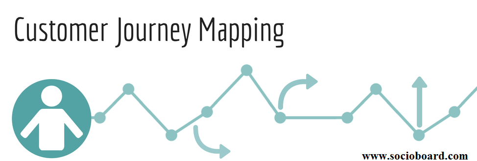 What are the Solutions to Overcome the challenges in Customer Journey Mapping?