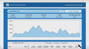 analytics in conversion tracking