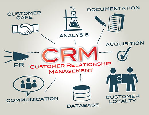 important milestones in the evolution of crm systems Start studying chapter 9 bis learn vocabulary three phases in the evolution of crm 1) reporting 2) sales management crm systems 2.