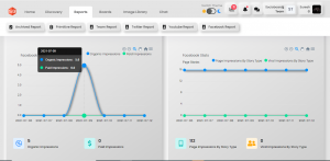 Socioboard-Report