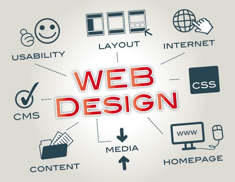 factors considered while designing a webpage