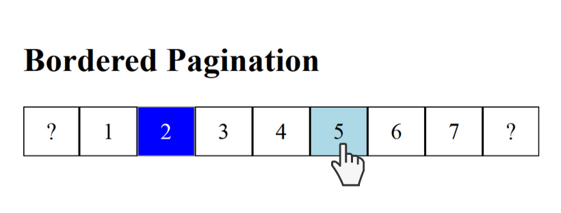 bordered-pagination